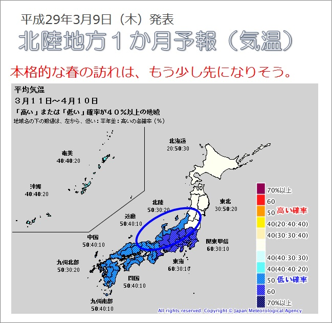 気象庁 三 か 月 予報