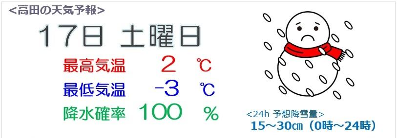 あすは海岸平野部を中心に荒天 高田で積雪15~30㎝   ニュース   上越 ...