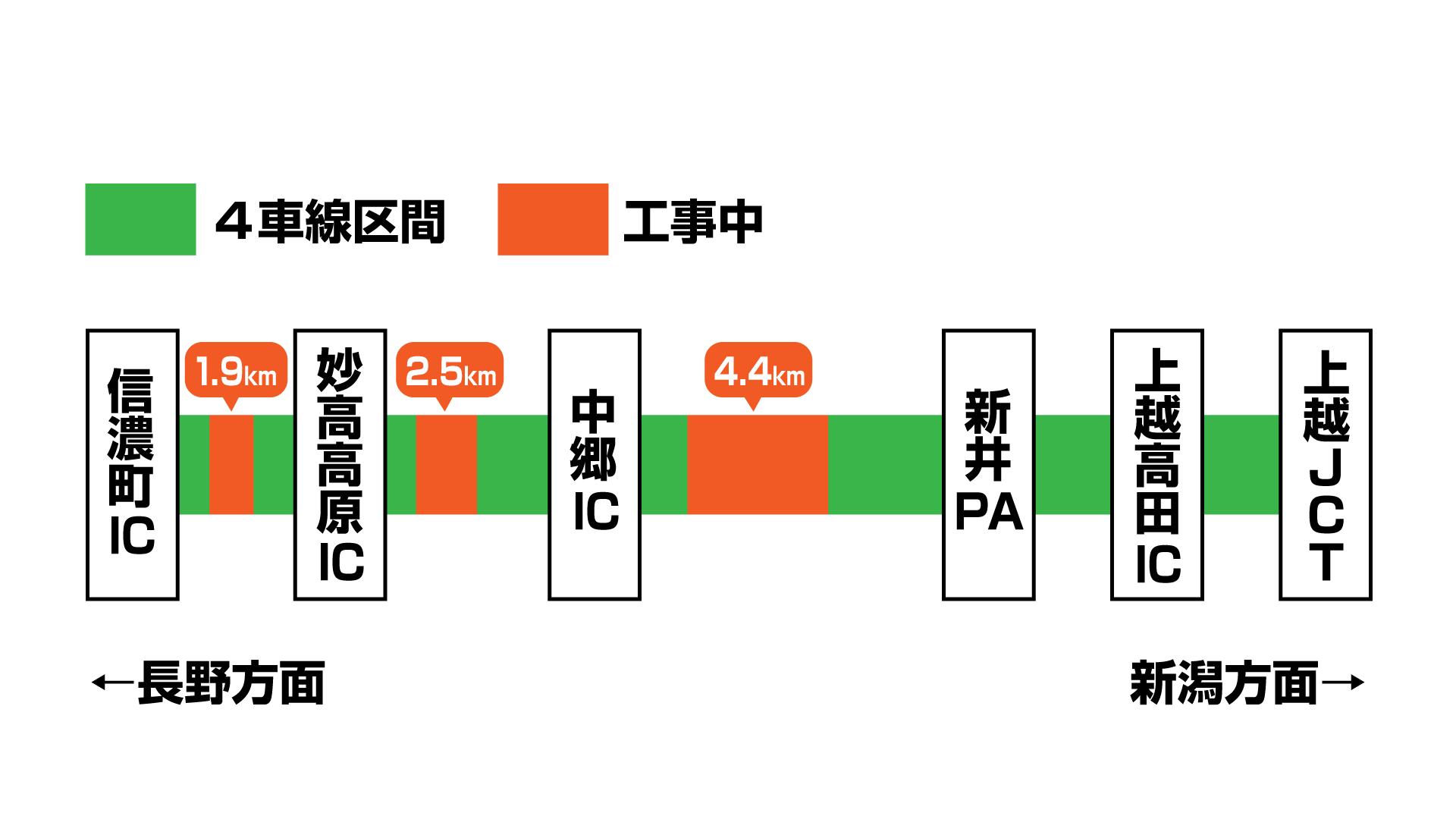 181206_上信越道4車線化2