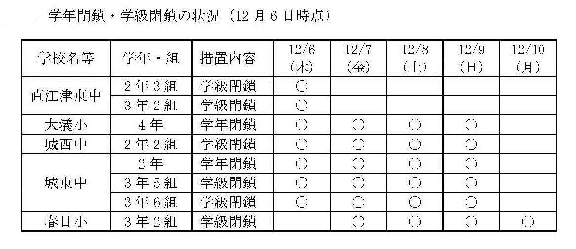 01+インフルエンザ様疾患による学級閉鎖について(学校教育課)