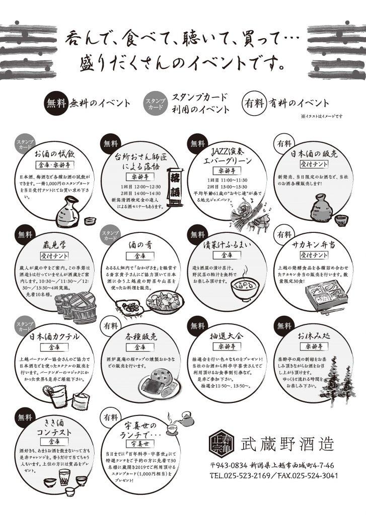 武蔵野酒造1906口蔵開きチラシ_ウラ