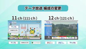 データ放送編成変更お知らせCG