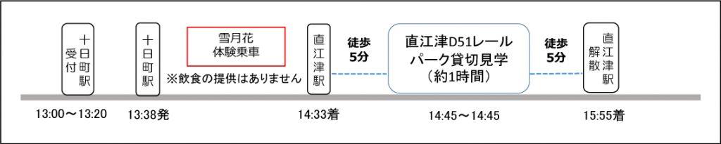 9.3工程