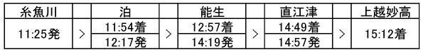 210823__1カニ運行時刻