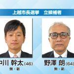 市長選候補者紹介CG_パターン1